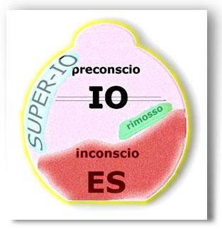 es-io-superio