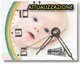 Attualizzazione